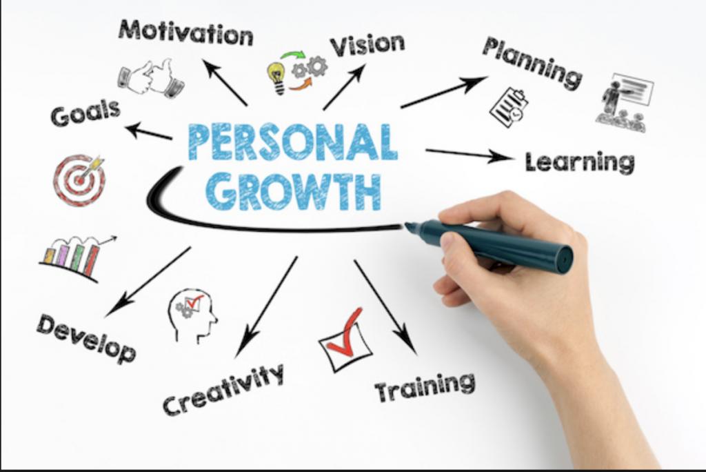 Personality Development Training In Chandigarh
