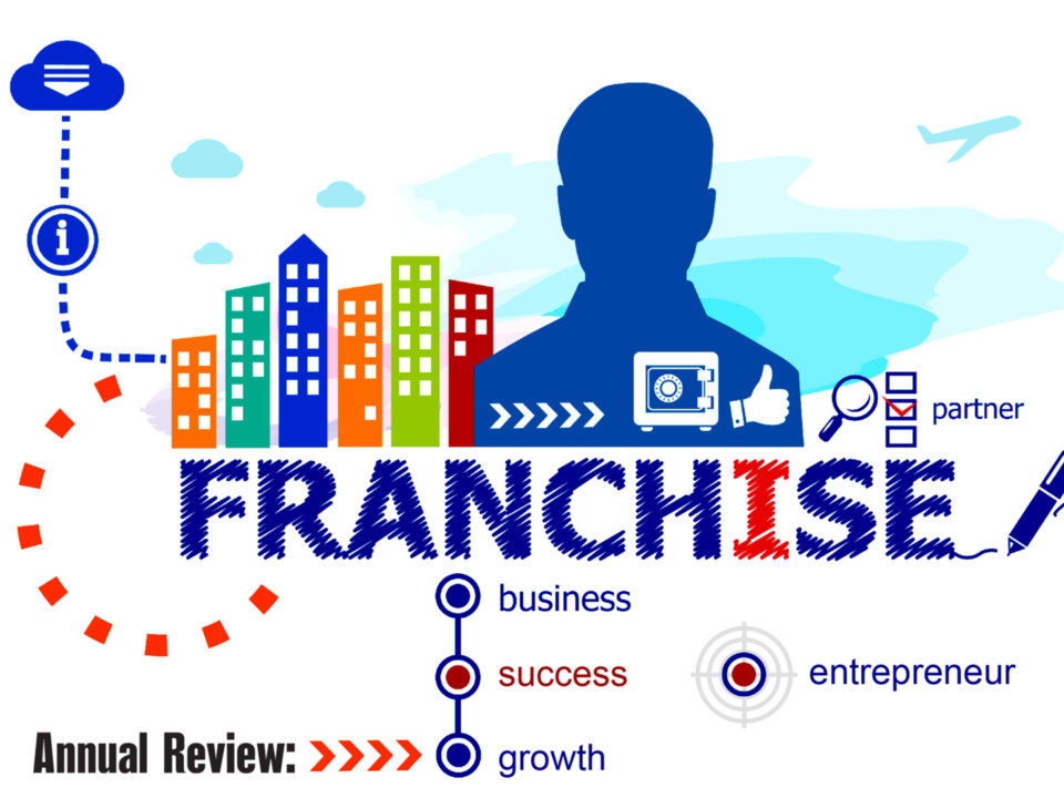 IELTS franchise in Panipat